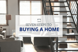 Text over image of living room with staircase | AskRoss | Seven Steps to Buying a Home