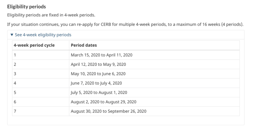 CERB Payment Periods